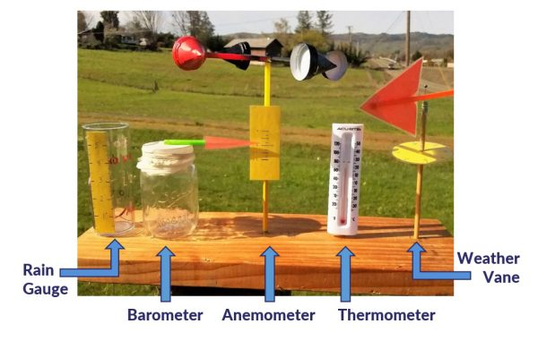full weather station